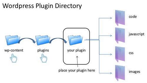 wp-pic(1) : WordPress Plugin Directory