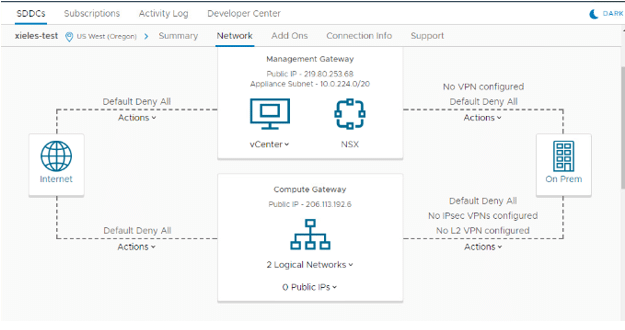 Network connection Overview