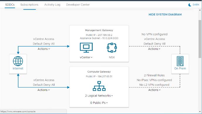Configuring management Gateway DNS
