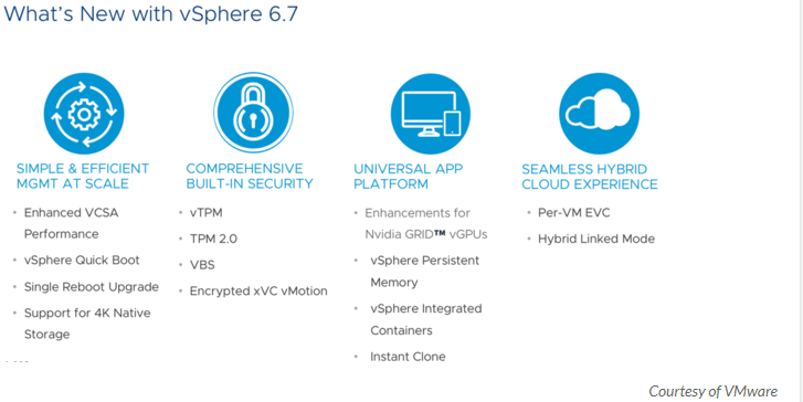 New with vmware vsphere 6.7